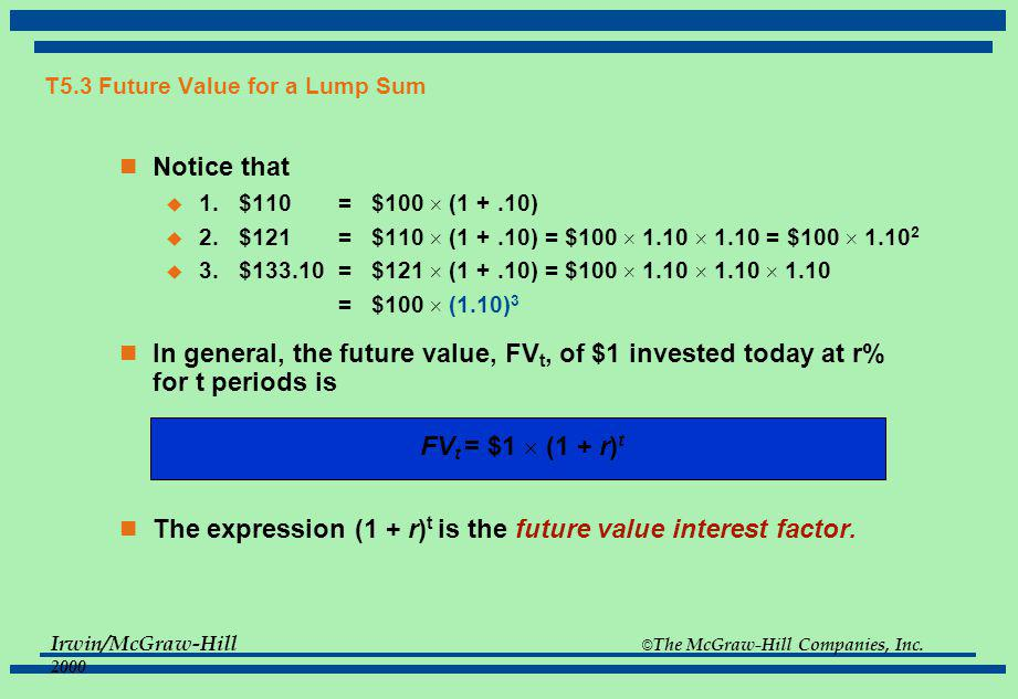 T5.3 Future Value for a Lump Sum