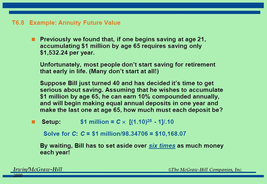 T6.8 Example: Annuity Future Value