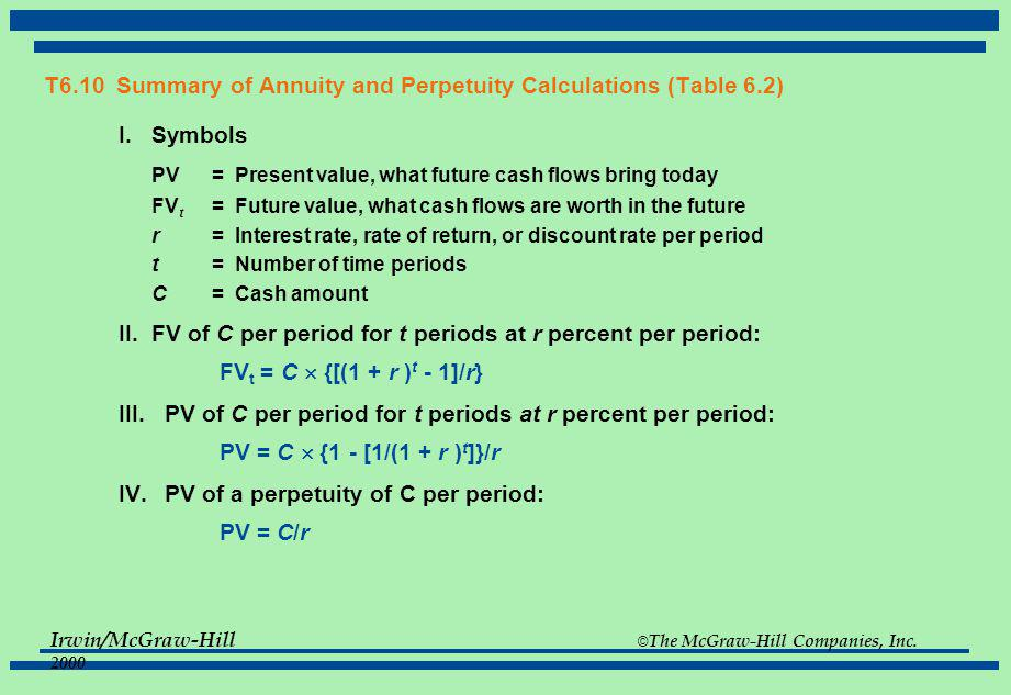 T6.10 Summary of Annuity and Perpetuity Calculations (Table 6.2)