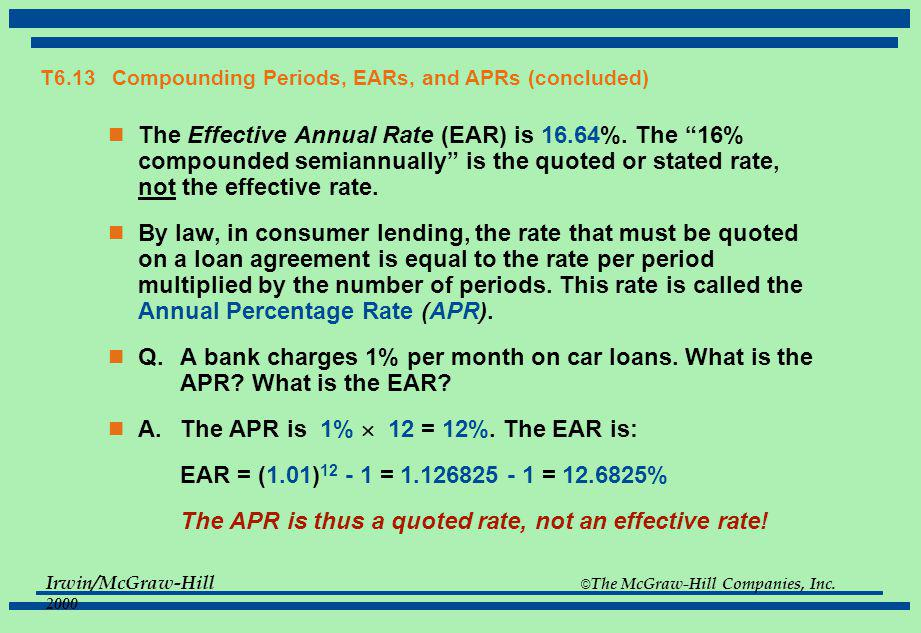 T6.13 Compounding Periods, EARs, and APRs (concluded)