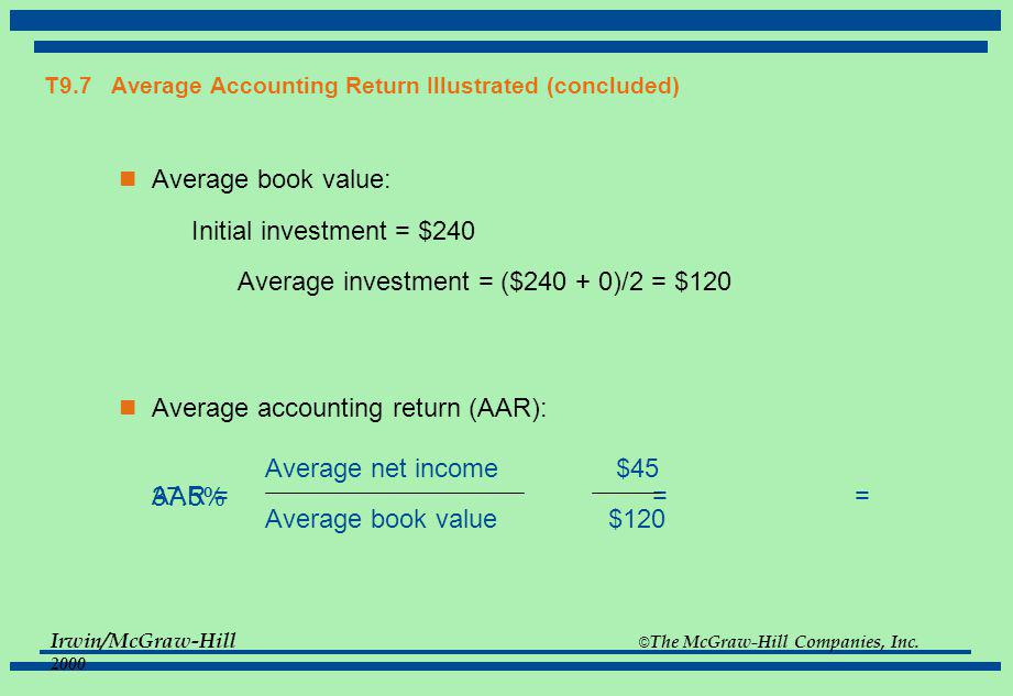 T9.7 Average Accounting Return Illustrated (concluded)