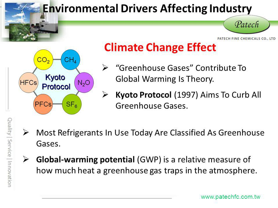 Environmental Drivers Affecting Industry