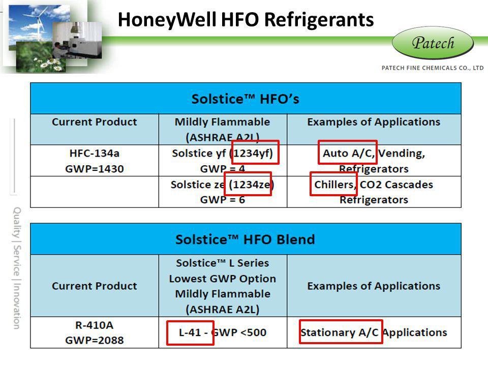 HoneyWell HFO Refrigerants
