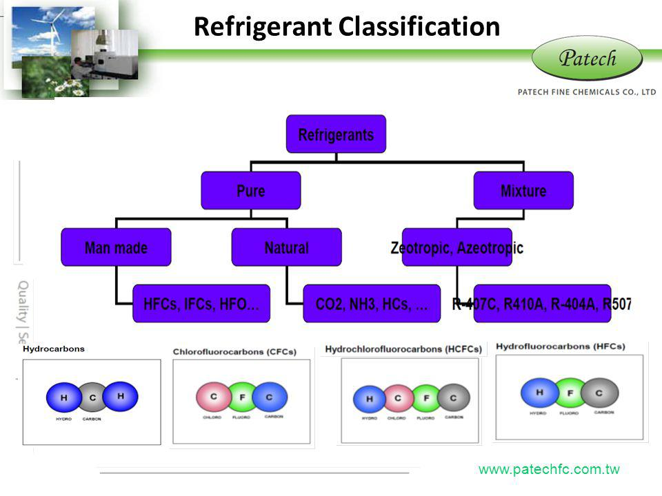 Refrigerant Classification