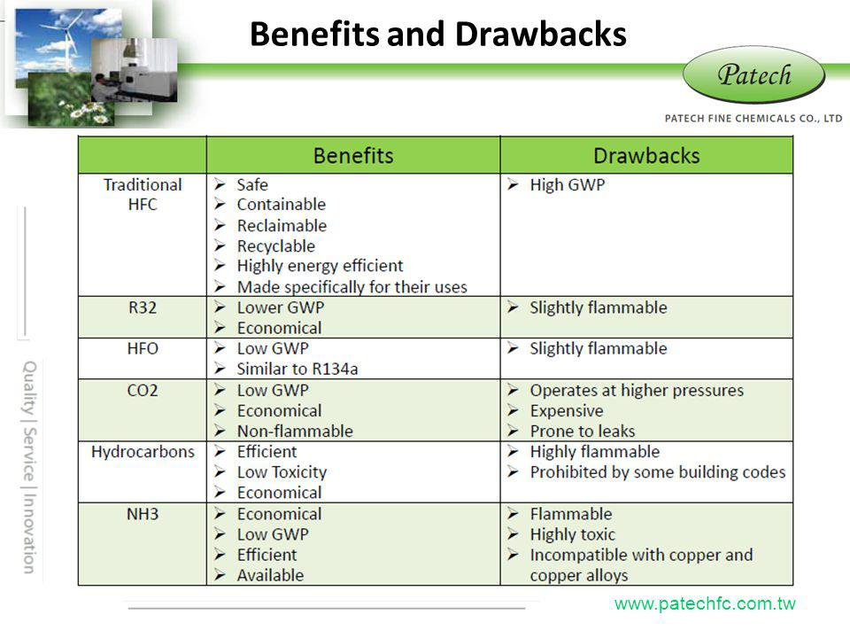 Benefits and Drawbacks