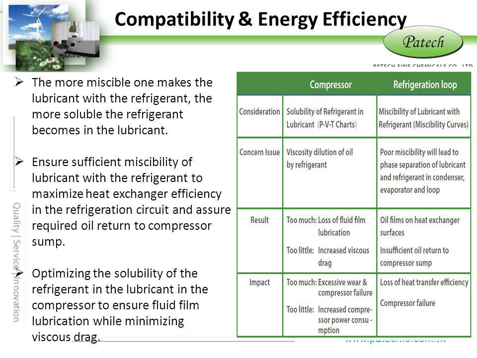 Compatibility & Energy Efficiency