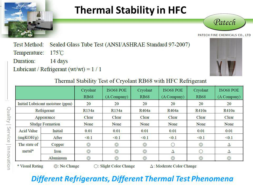 Thermal Stability in HFC