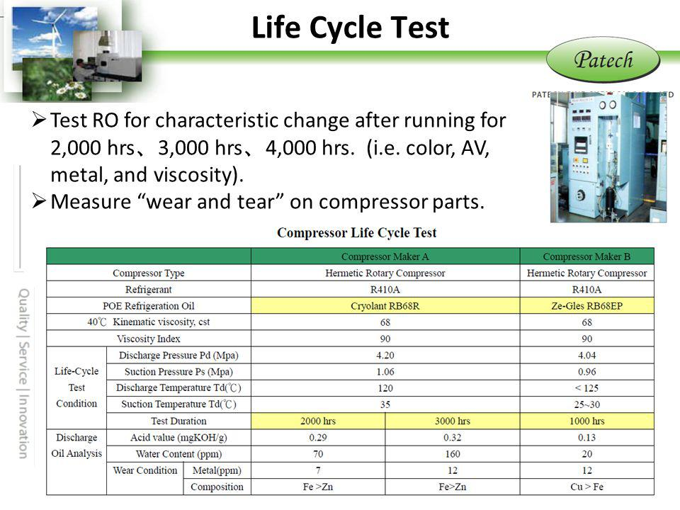 Life Cycle Test Patech. Test RO for characteristic change after running for 2,000 hrs、3,000 hrs、4,000 hrs. (i.e. color, AV, metal, and viscosity).