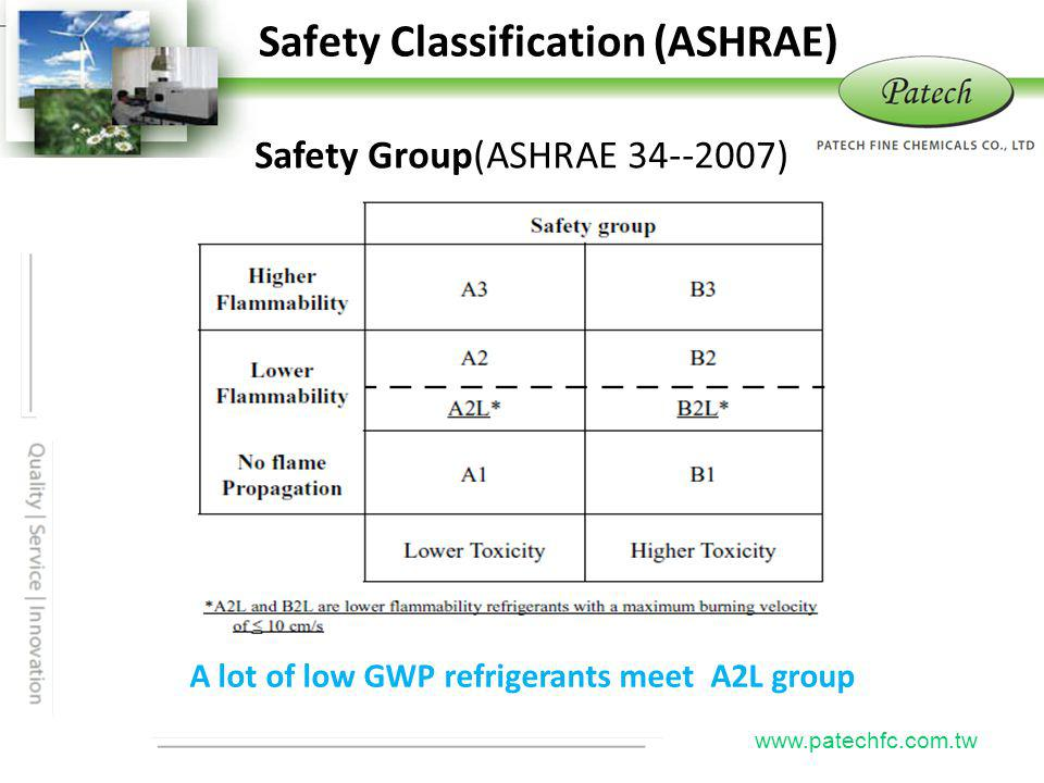 Safety Classification (ASHRAE)