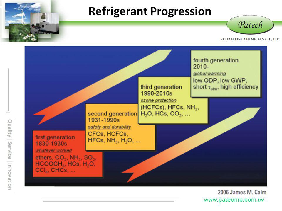 Refrigerant Progression