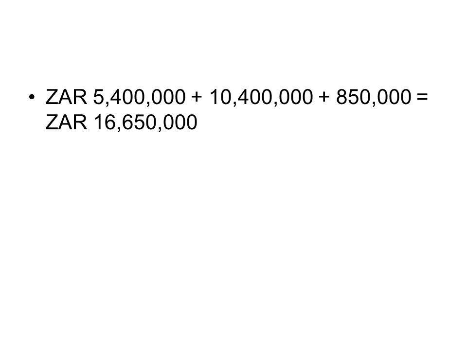 ZAR 5,400,000 + 10,400,000 + 850,000 = ZAR 16,650,000