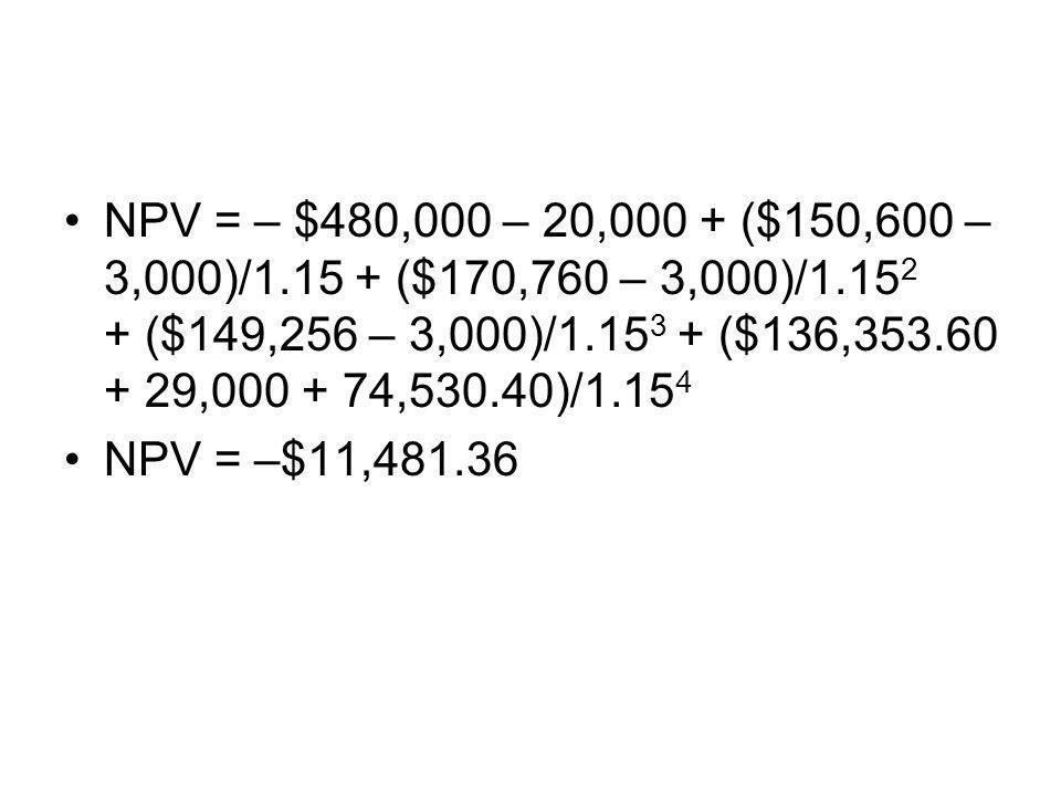 NPV = – $480,000 – 20,000 + ($150,600 – 3,000)/1.15 + ($170,760 – 3,000)/1.152 + ($149,256 – 3,000)/1.153 + ($136,353.60 + 29,000 + 74,530.40)/1.154