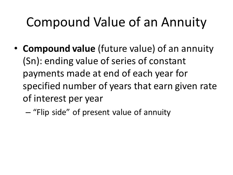Compound Value of an Annuity