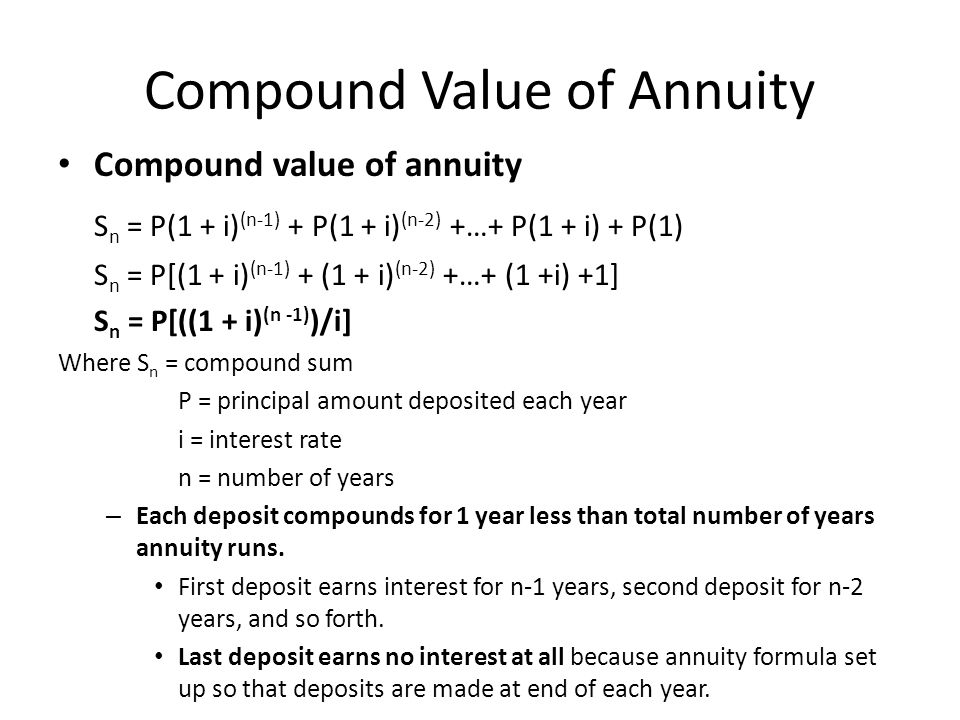 Compound Value of Annuity
