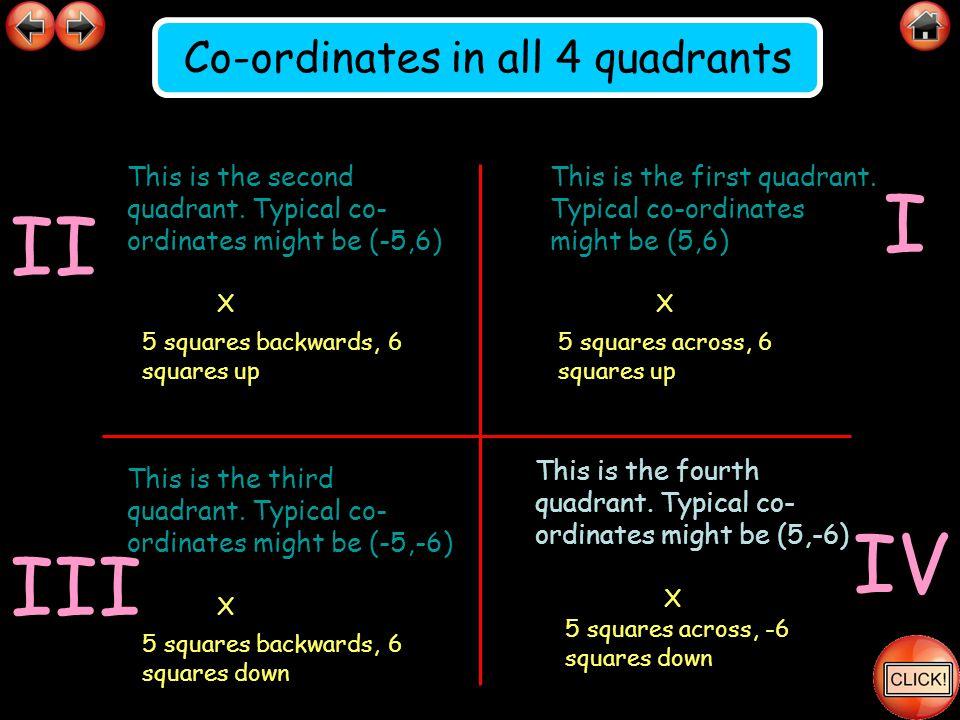 Co-ordinates in all 4 quadrants