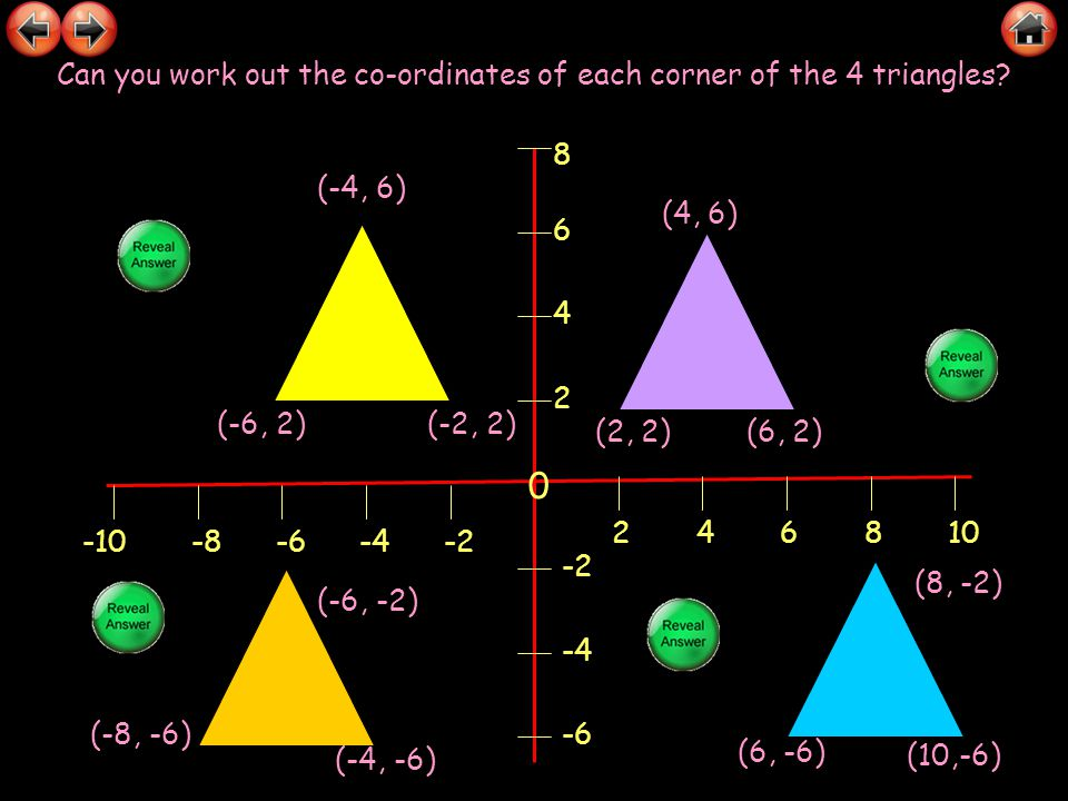 Can you work out the co-ordinates of each corner of the 4 triangles