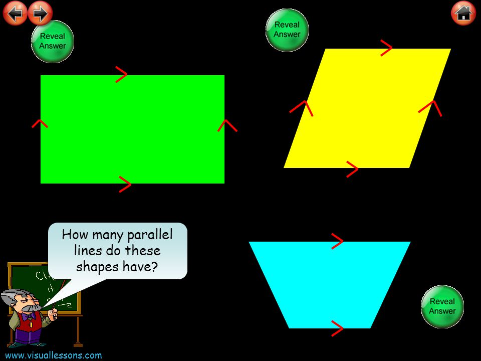 How many parallel lines do these shapes have
