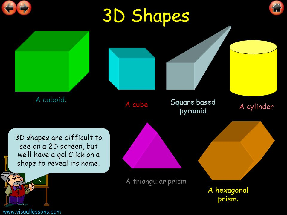 3D Shapes A cuboid. Square based pyramid A cube A cylinder