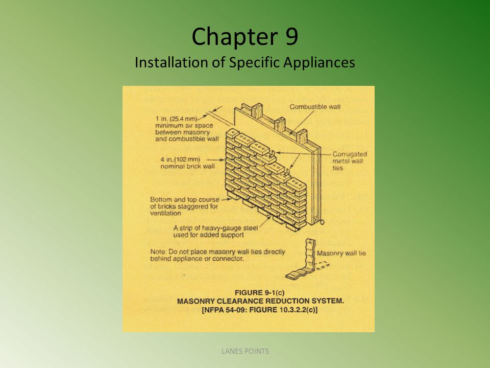 Chapter 9 Installation of Specific Appliances