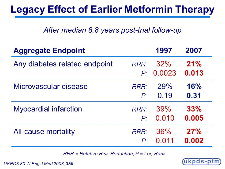 Legacy Effect of Earlier Metformin Therapy