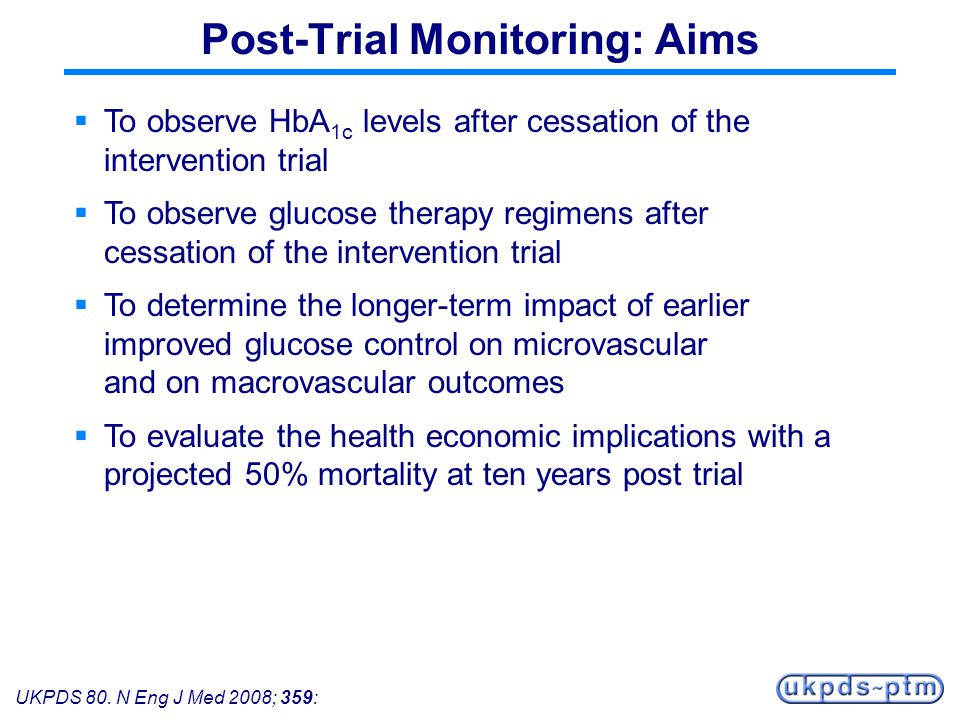 Post-Trial Monitoring: Aims