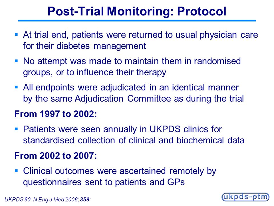 Post-Trial Monitoring: Protocol