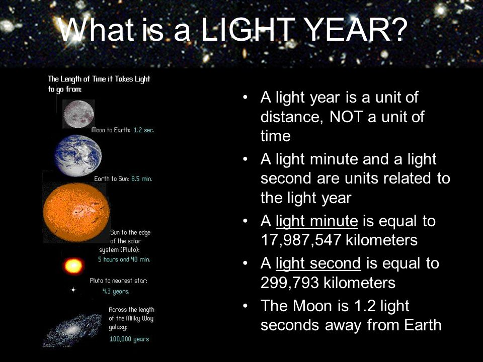 A light year is a unit of distance, NOT a unit of time