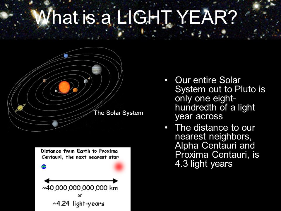 Our entire Solar System out to Pluto is only one eight-hundredth of a light year across