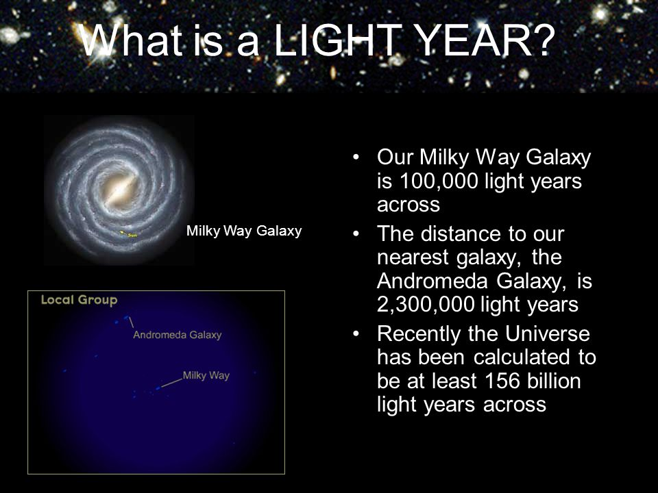 Our Milky Way Galaxy is 100,000 light years across