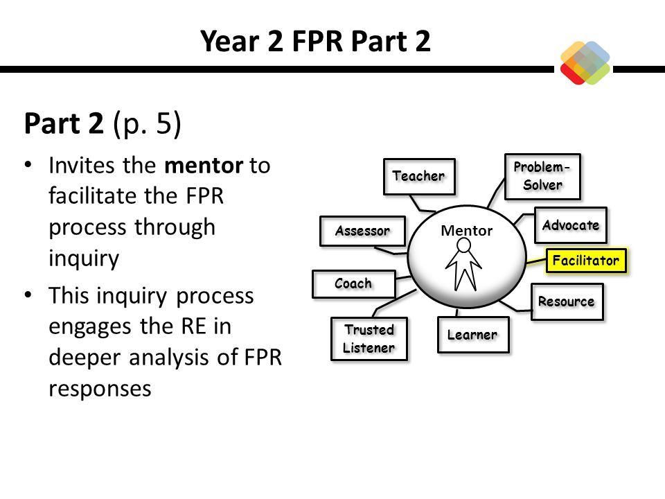 Year 2 FPR Part 2 Part 2 (p. 5) Invites the mentor to facilitate the FPR process through inquiry.