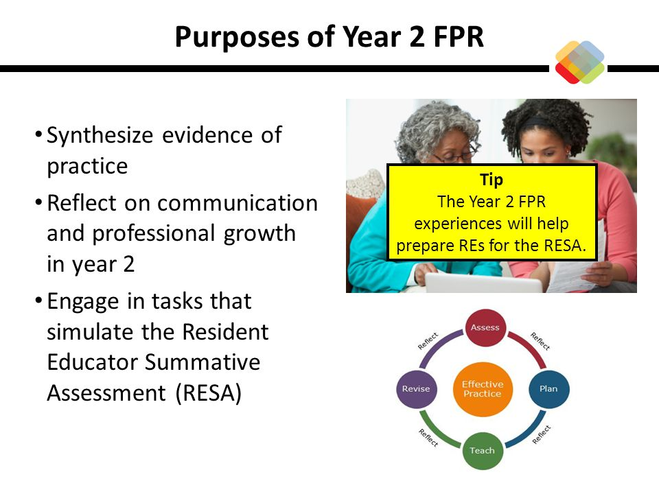 The Year 2 FPR experiences will help prepare REs for the RESA.
