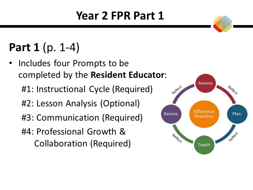 Year 2 FPR Part 1 Part 1 (p. 1-4) Includes four Prompts to be completed by the Resident Educator: #1: Instructional Cycle (Required)