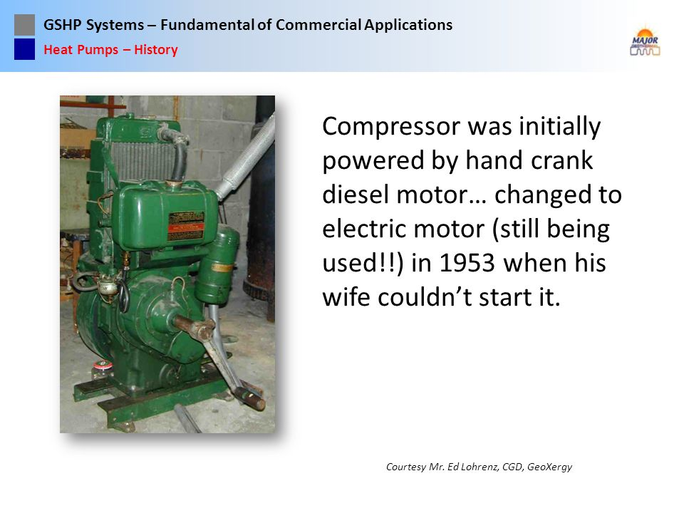 Heat Pumps – History