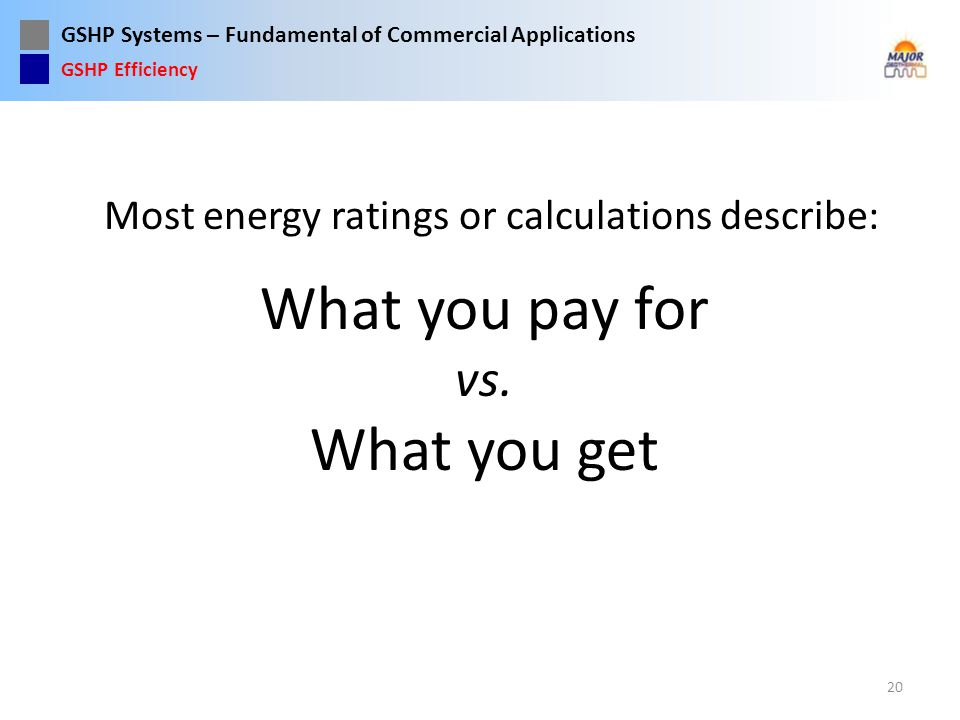 Most energy ratings or calculations describe: