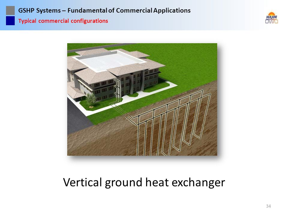 Vertical ground heat exchanger