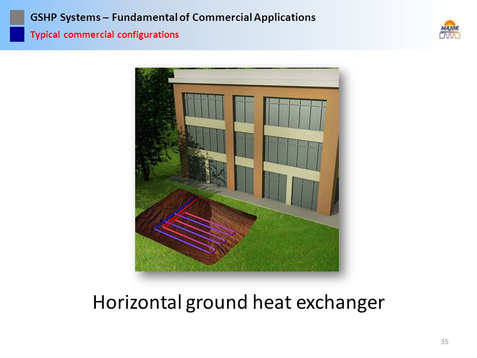 Horizontal ground heat exchanger