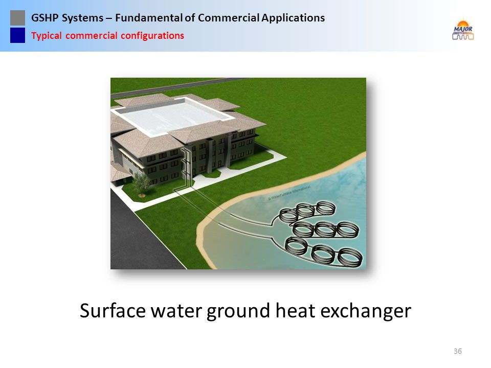 Surface water ground heat exchanger