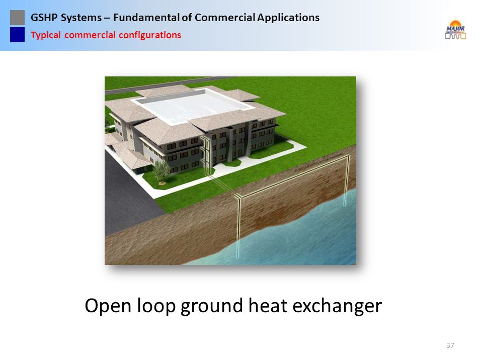 Open loop ground heat exchanger
