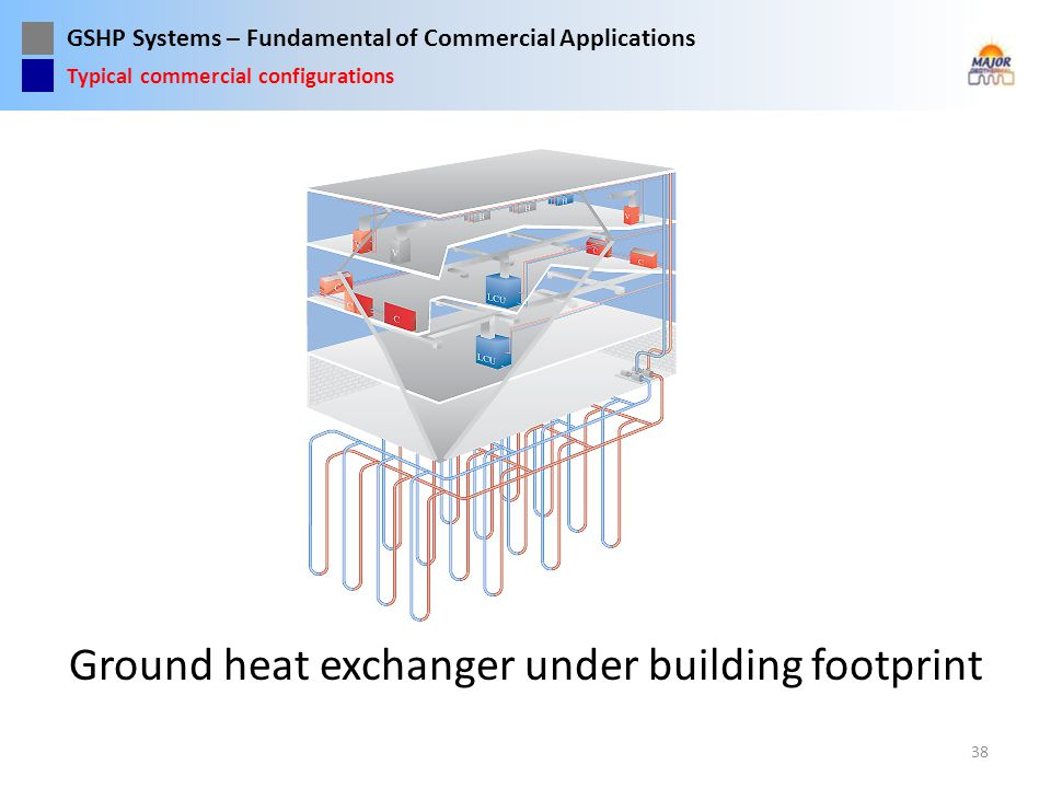 Ground heat exchanger under building footprint