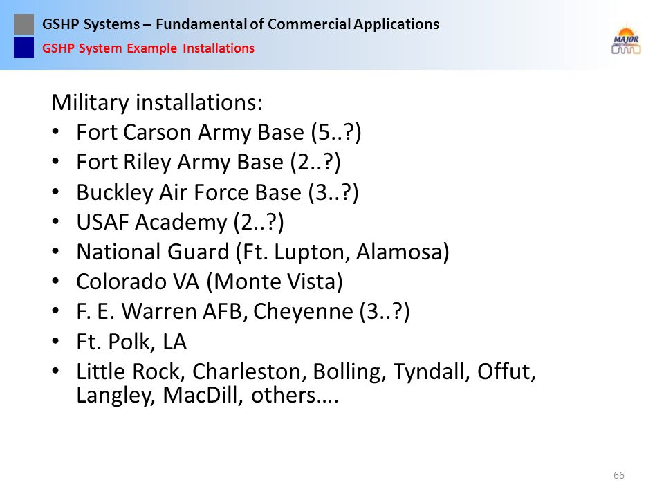 Military installations: Fort Carson Army Base (5.. )