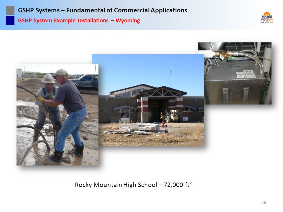 Rocky Mountain High School – 72,000 ft²