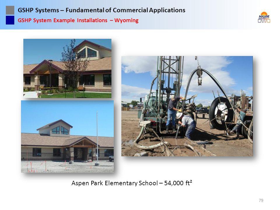 Aspen Park Elementary School – 54,000 ft²