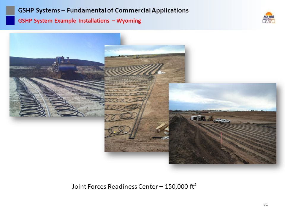 Joint Forces Readiness Center – 150,000 ft²