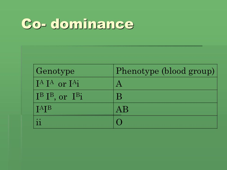 Co- dominance Genotype Phenotype (blood group) IA IA or IAi A