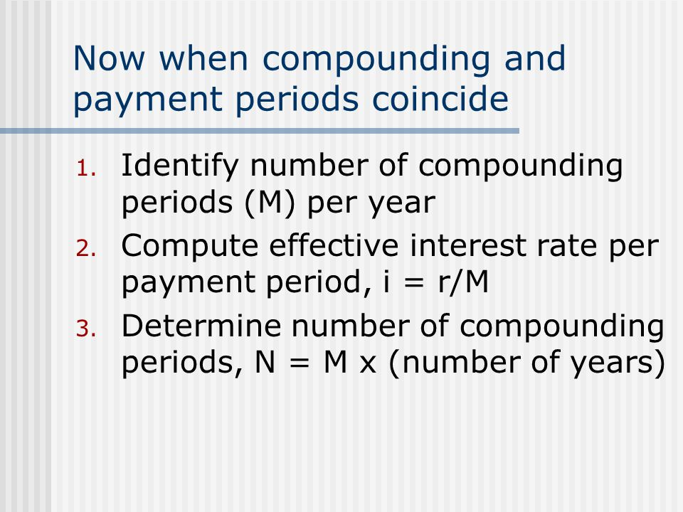 Now when compounding and payment periods coincide