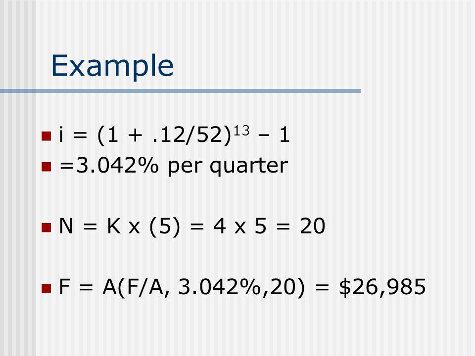 Example i = (1 + .12/52)13 – 1 =3.042% per quarter