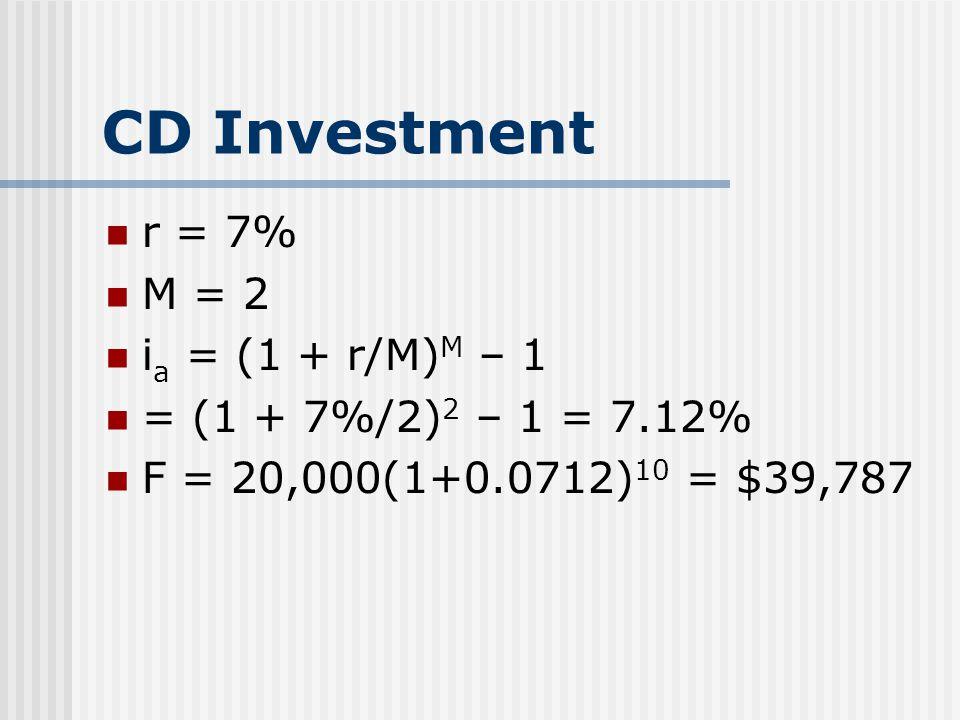 CD Investment r = 7% M = 2 ia = (1 + r/M)M – 1