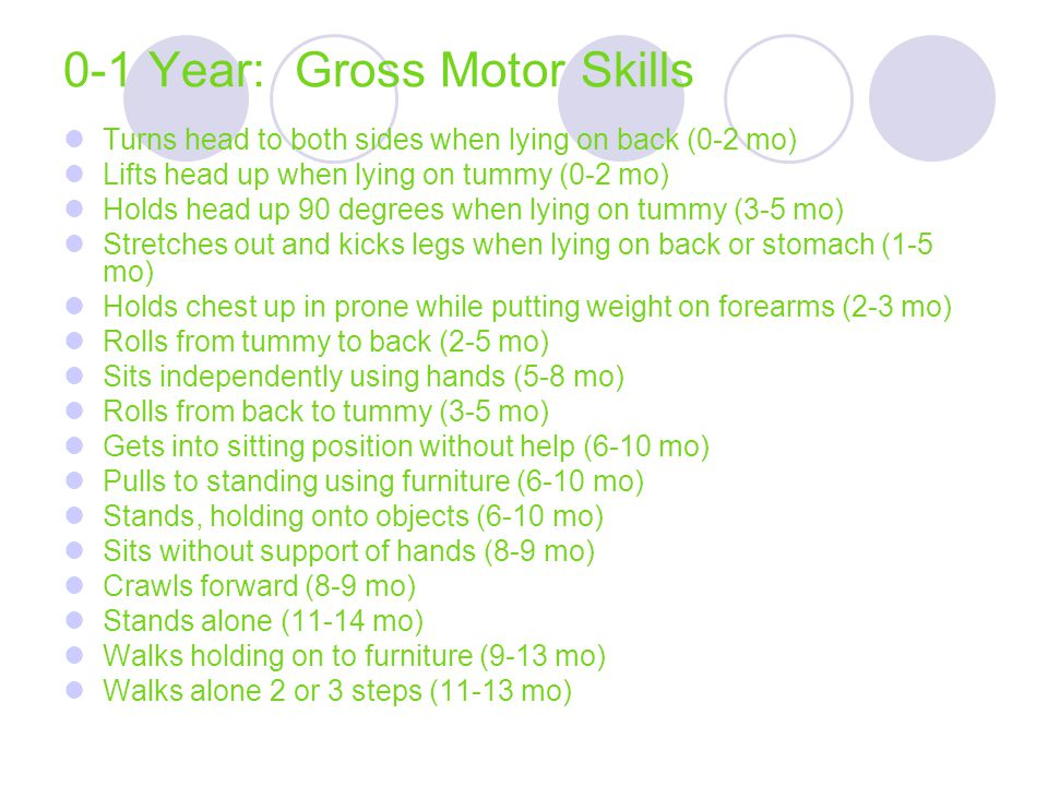 Image result for gross motor milestones birth to 1 year