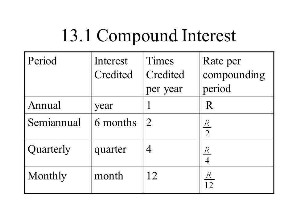 13.1 Compound Interest Period Interest Credited