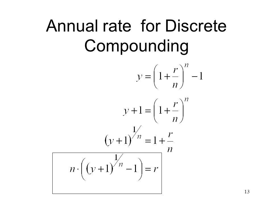 Annual rate for Discrete Compounding
